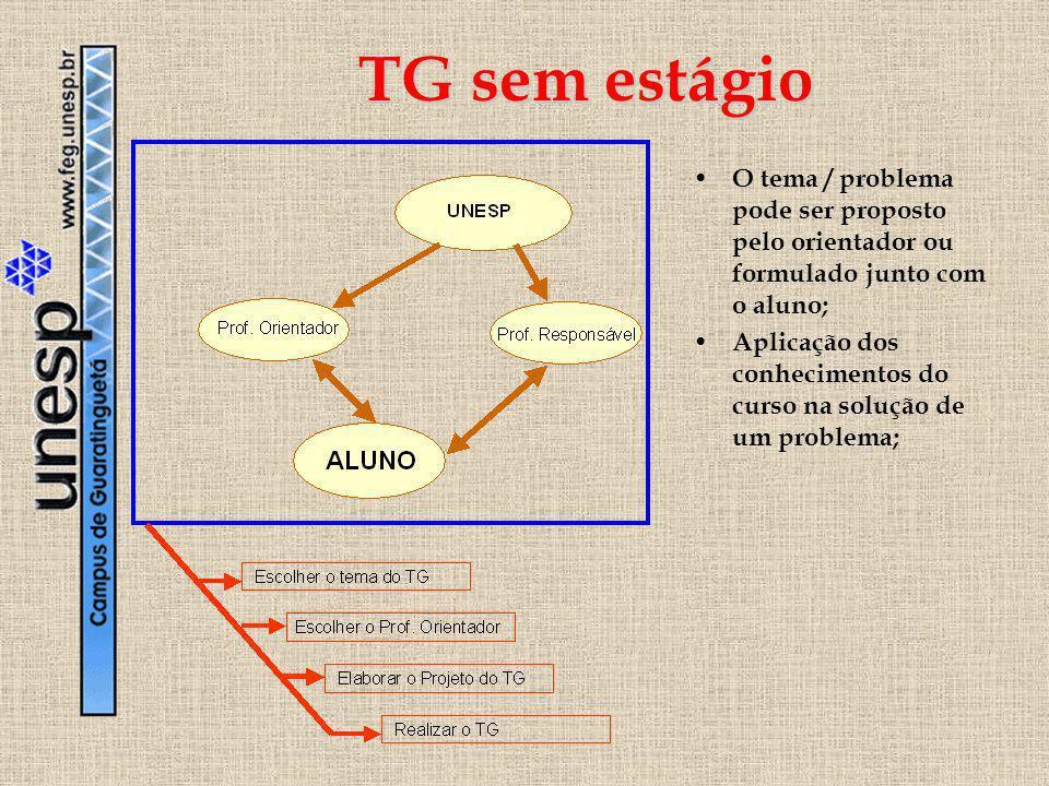 TG sem estágioO tema / problema pode ser proposto pelo orientador ou formulado junto com o aluno;