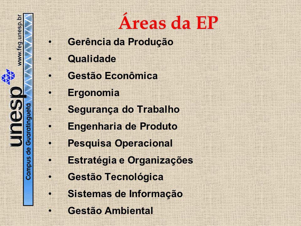 Áreas da EP Gerência da Produção Qualidade Gestão Econômica Ergonomia