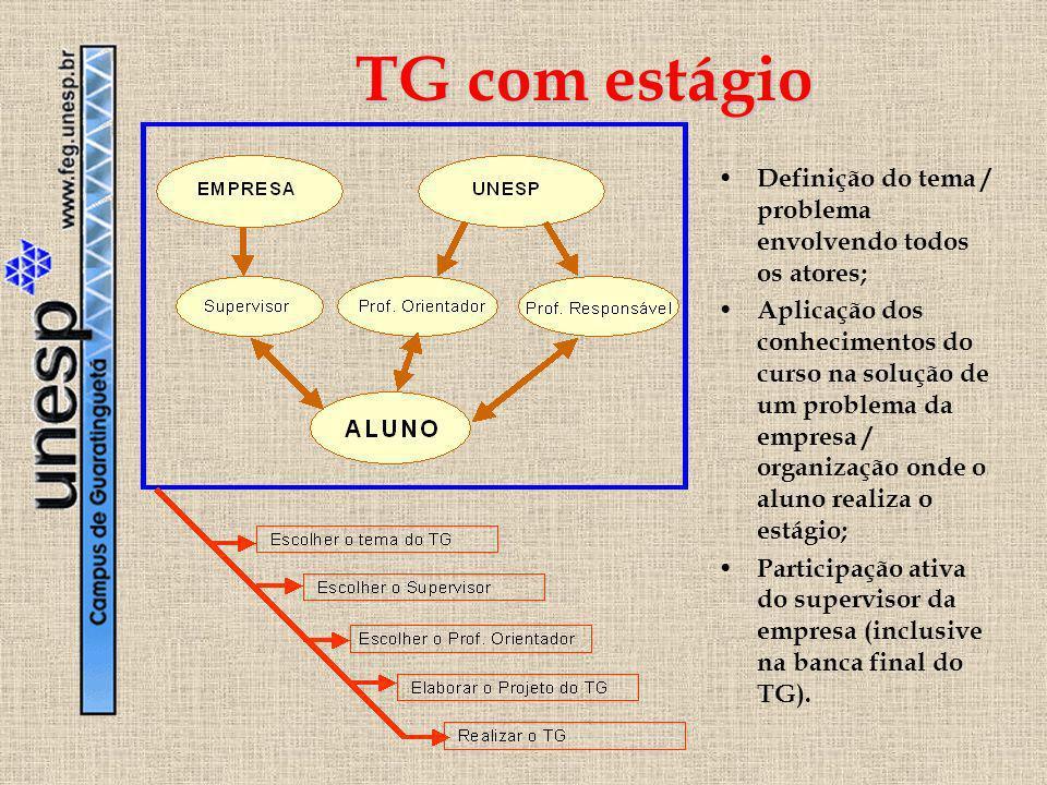 TG com estágio Definição do tema / problema envolvendo todos os atores;