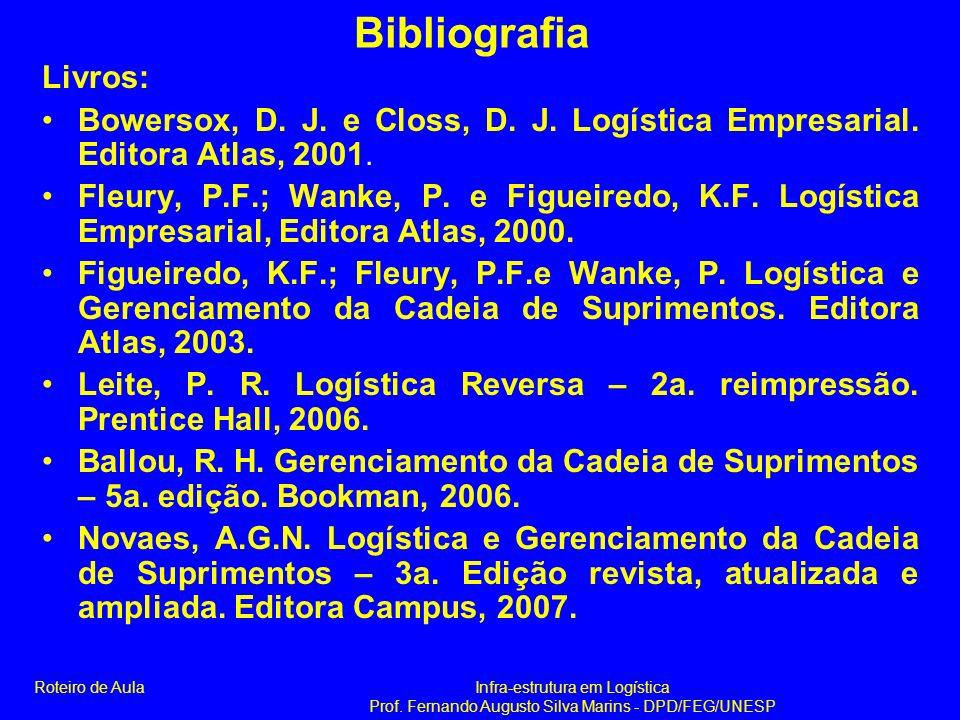 Bibliografia Livros: Bowersox, D. J. e Closs, D. J. Logística Empresarial. Editora Atlas, 2001.