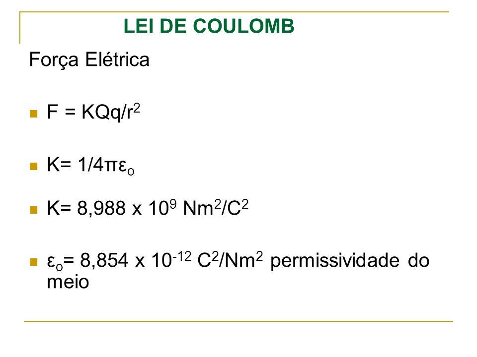 LEI DE COULOMB Força Elétrica. F = KQq/r2. K= 1/4πεo.