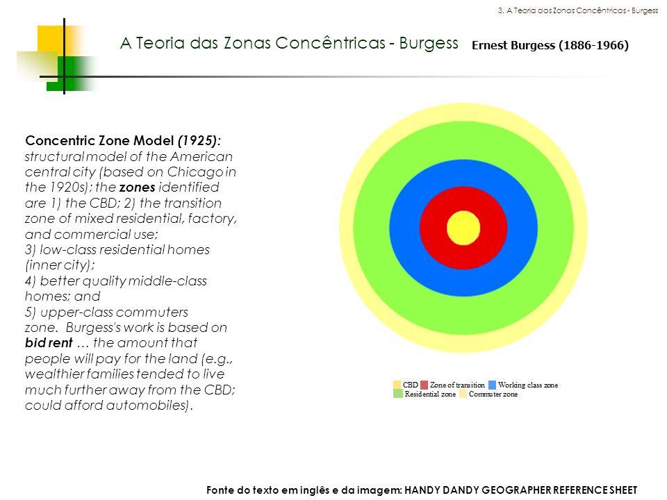 A Teoria das Zonas Concêntricas - Burgess