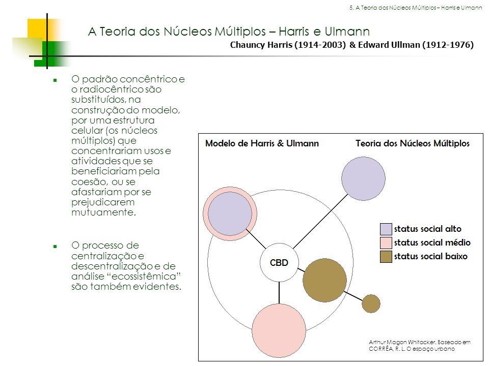 A Teoria dos Núcleos Múltiplos – Harris e Ulmann