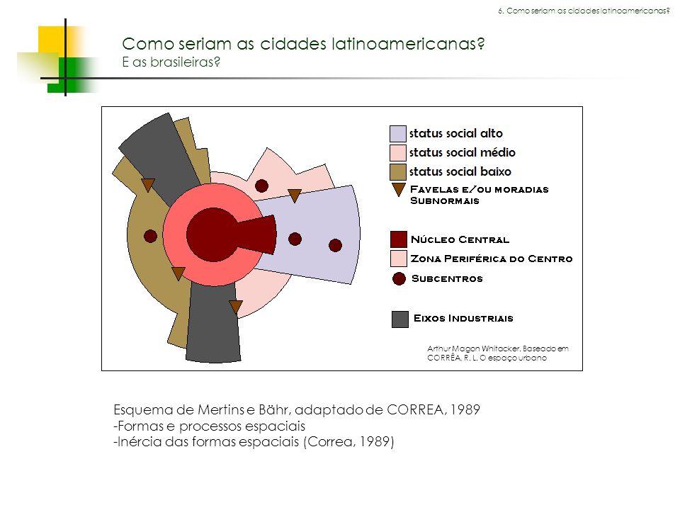 Como seriam as cidades latinoamericanas E as brasileiras