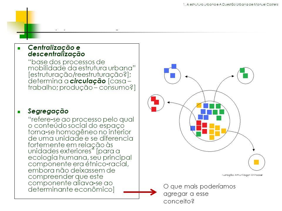 Centralização e descentralização