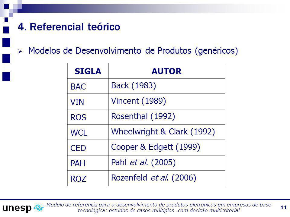 4. Referencial teóricoModelos de Desenvolvimento de Produtos (genéricos) SIGLA. AUTOR. BAC. Back (1983)