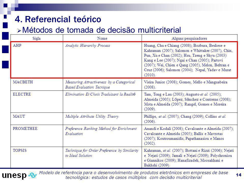 4. Referencial teórico Métodos de tomada de decisão multicriterial