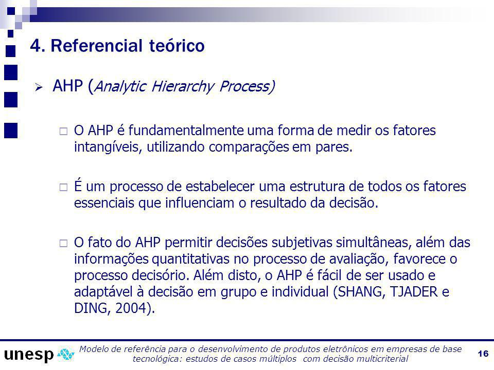 4. Referencial teórico AHP (Analytic Hierarchy Process)