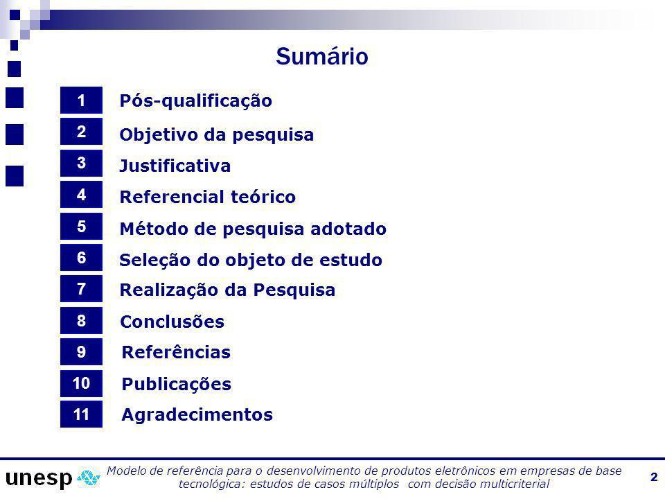 Sumário 1 Pós-qualificação 2 Objetivo da pesquisa 3 Justificativa 4
