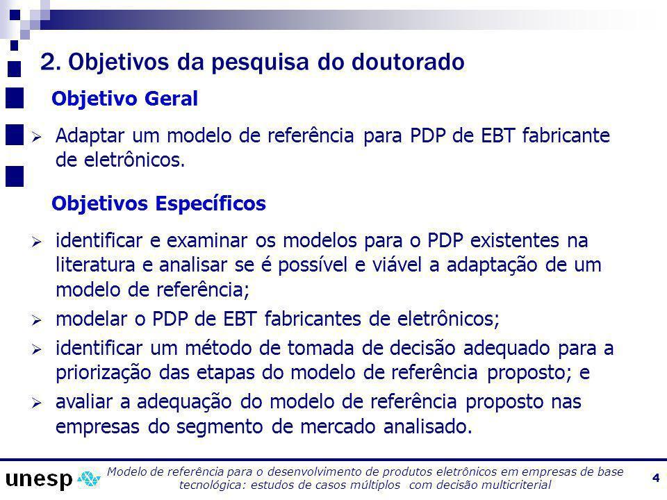 2. Objetivos da pesquisa do doutorado
