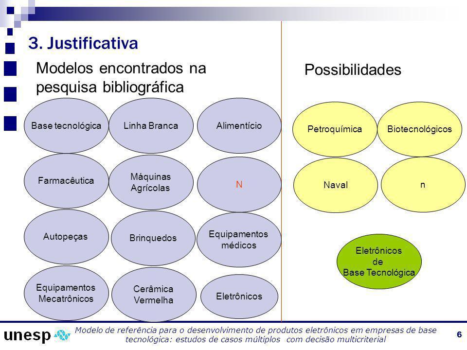 3. Justificativa Modelos encontrados na pesquisa bibliográfica