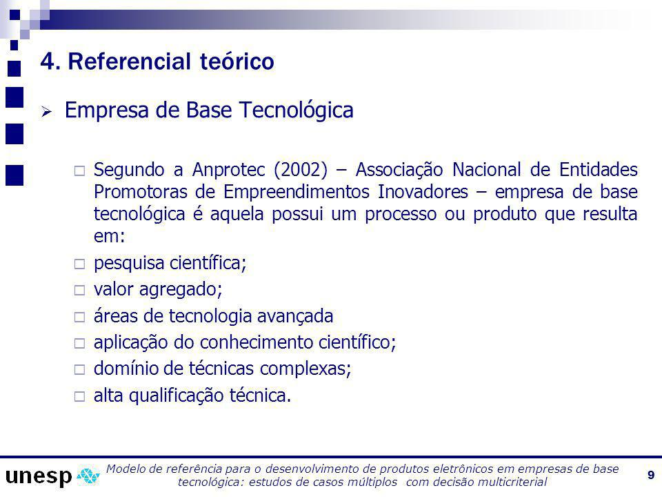 4. Referencial teórico Empresa de Base Tecnológica