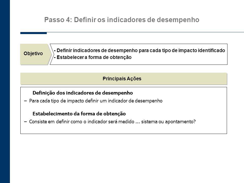 Passo 4: Definir os indicadores de desempenho
