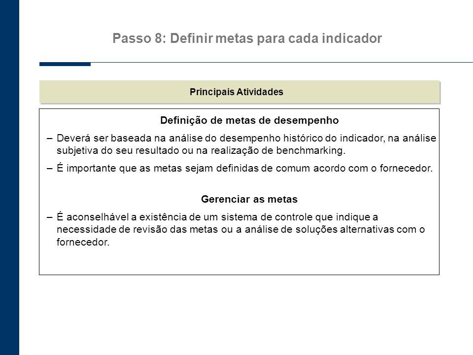 Passo 8: Definir metas para cada indicador