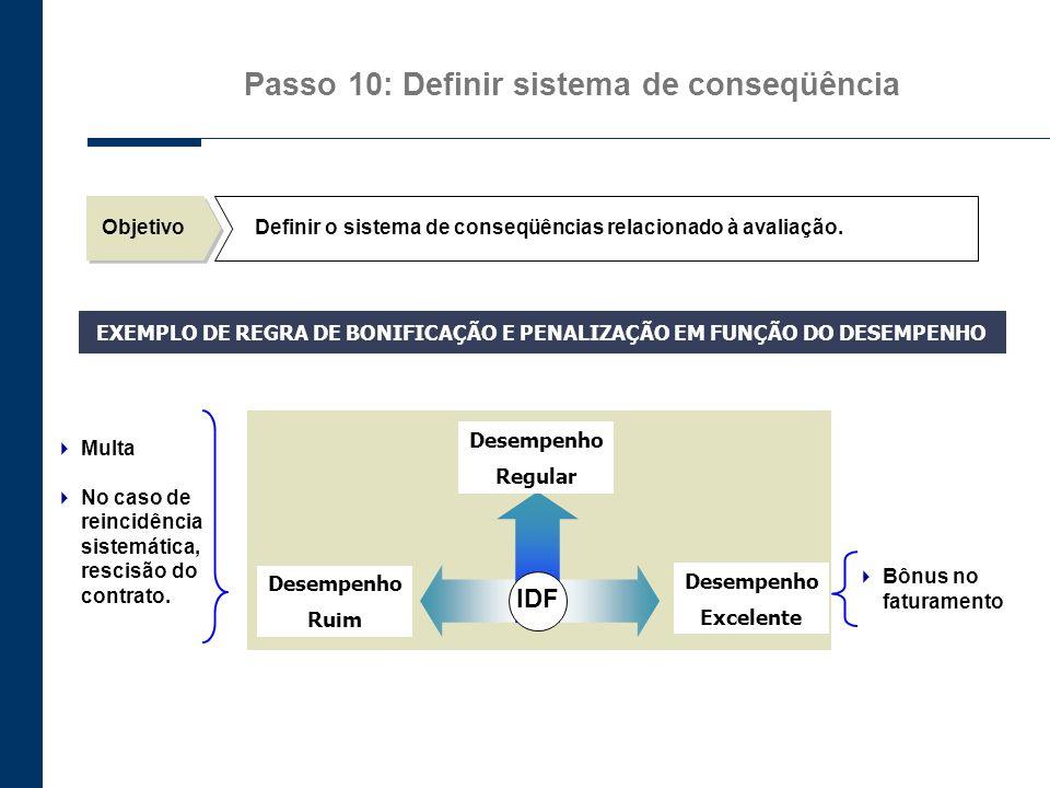 Passo 10: Definir sistema de conseqüência
