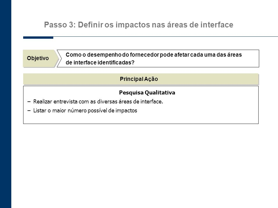 Passo 3: Definir os impactos nas áreas de interface