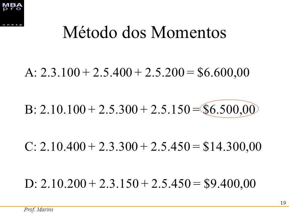 Método dos Momentos A: 2.3.100 + 2.5.400 + 2.5.200 = $6.600,00