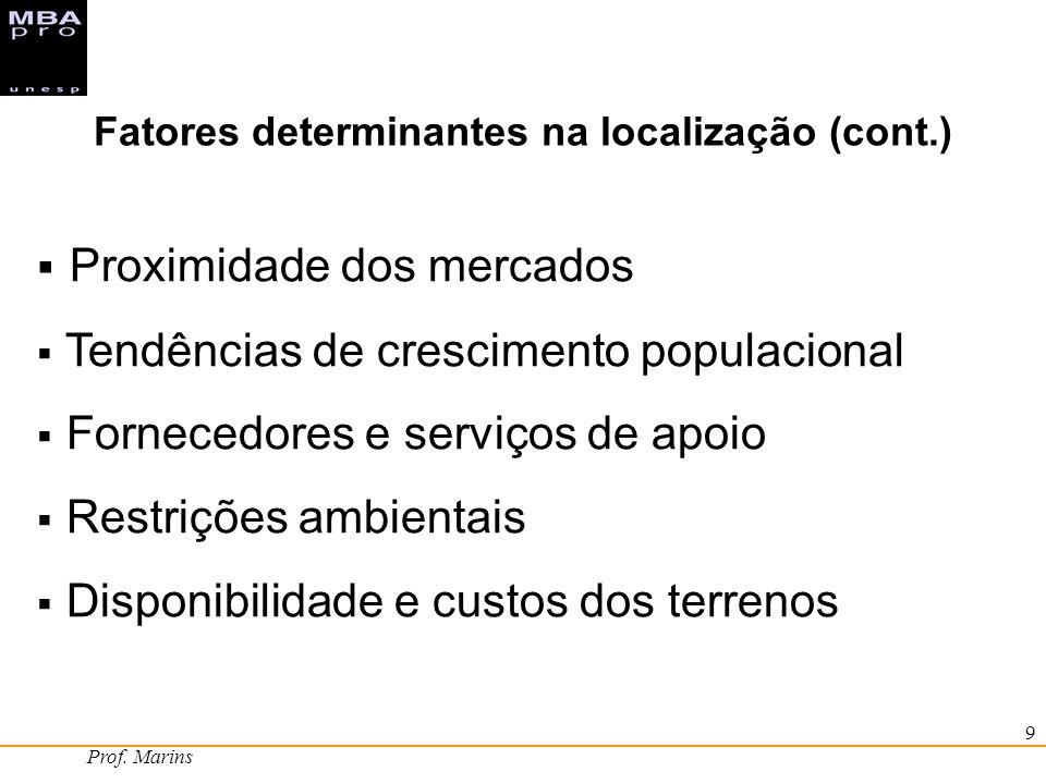 Fatores determinantes na localização (cont.)