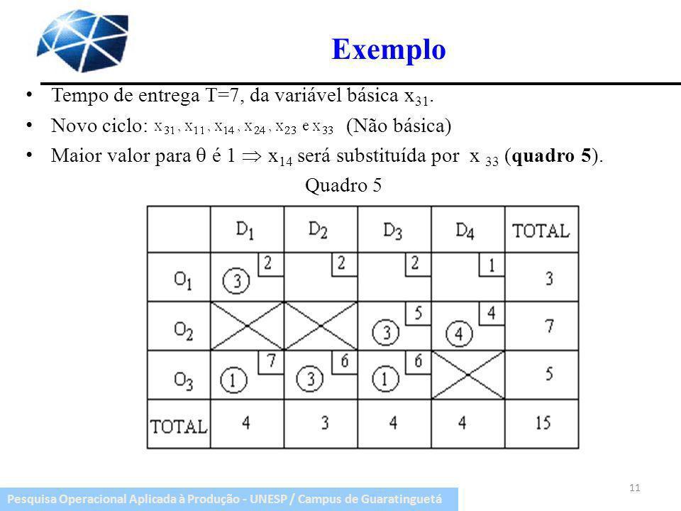 Exemplo Tempo de entrega T=7, da variável básica x31.