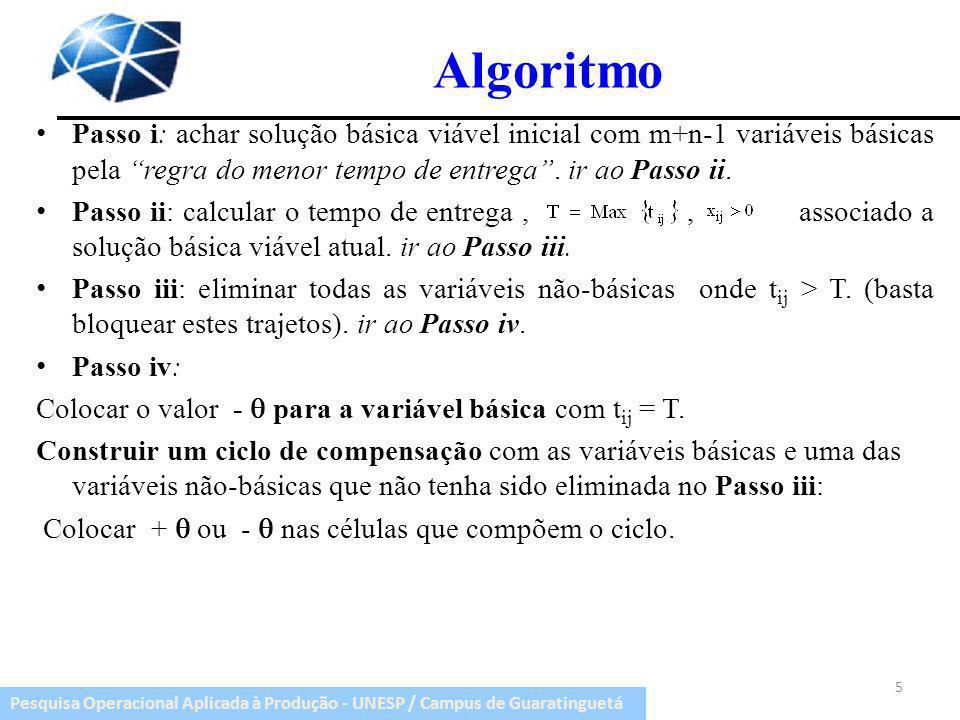 Algoritmo Passo i: achar solução básica viável inicial com m+n-1 variáveis básicas pela regra do menor tempo de entrega . ir ao Passo ii.