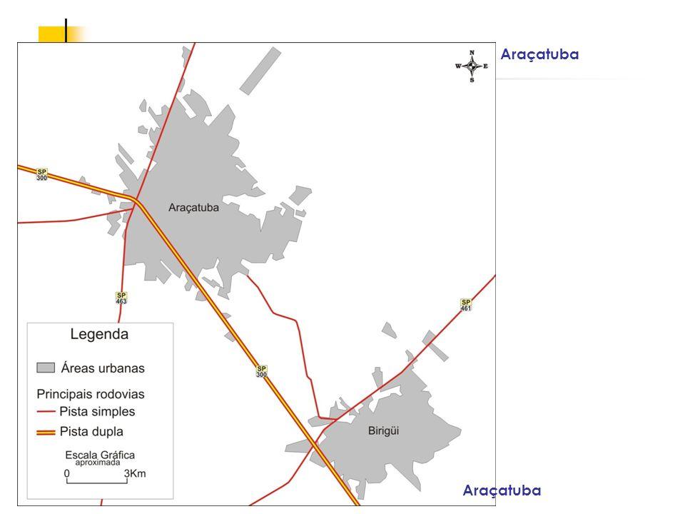 Araçatuba Araçatuba