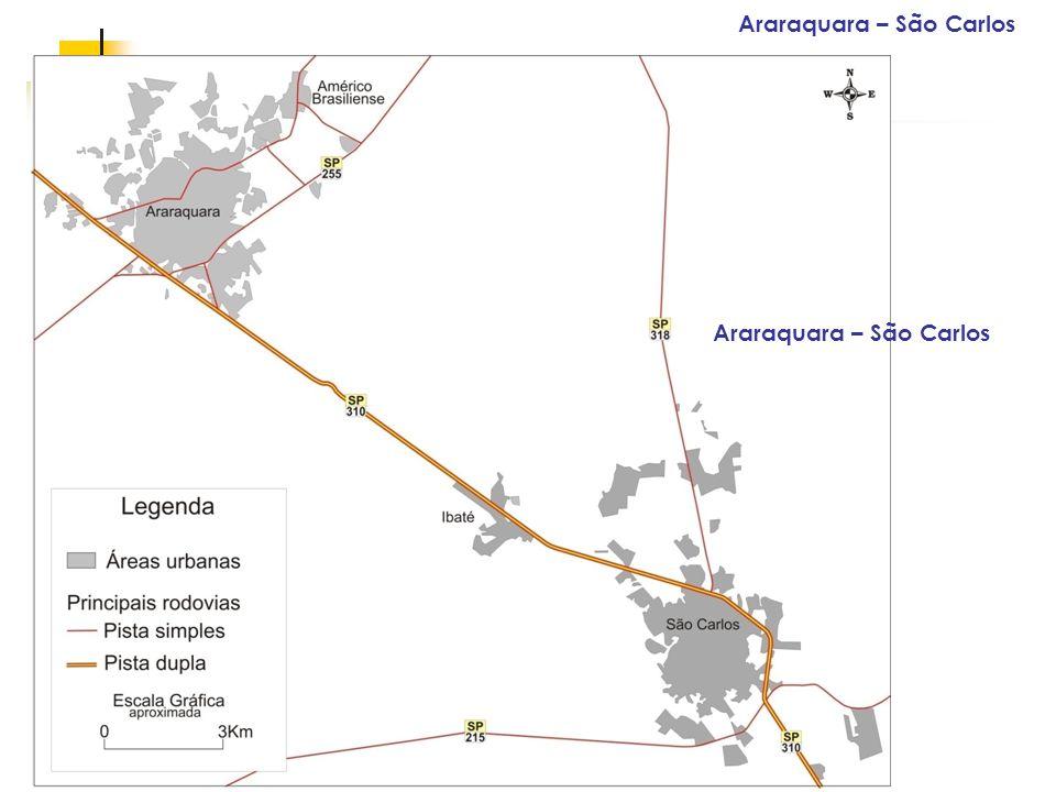 Araraquara – São Carlos