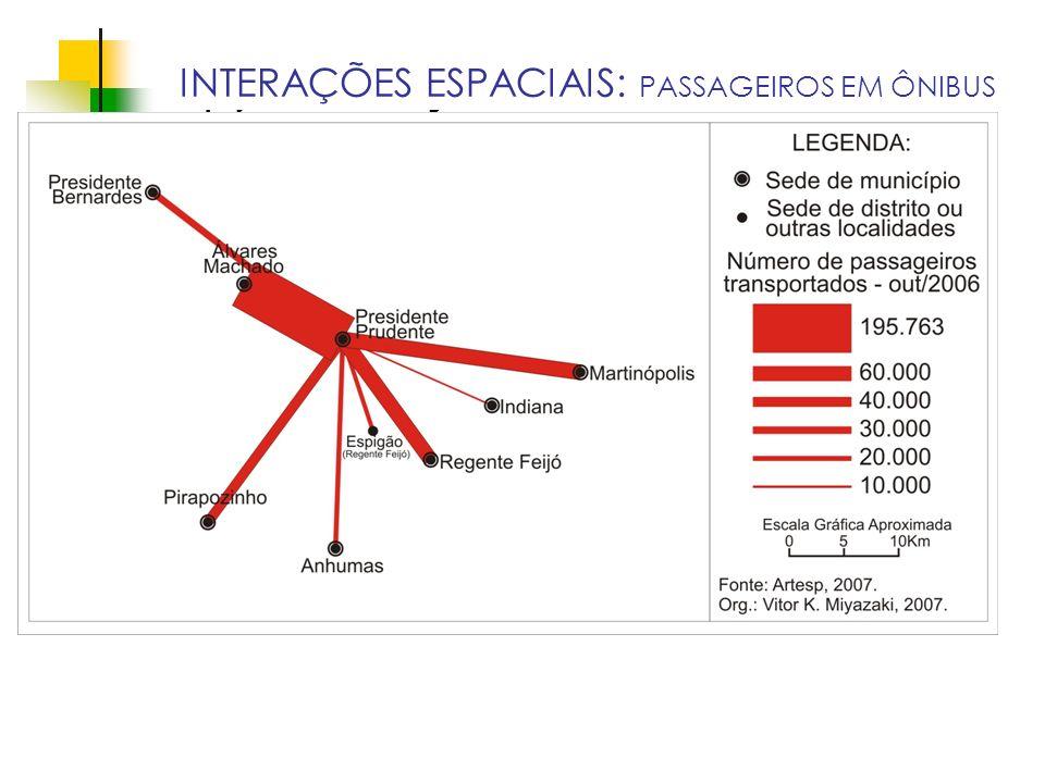 INTERAÇÕES ESPACIAIS: PASSAGEIROS EM ÔNIBUS