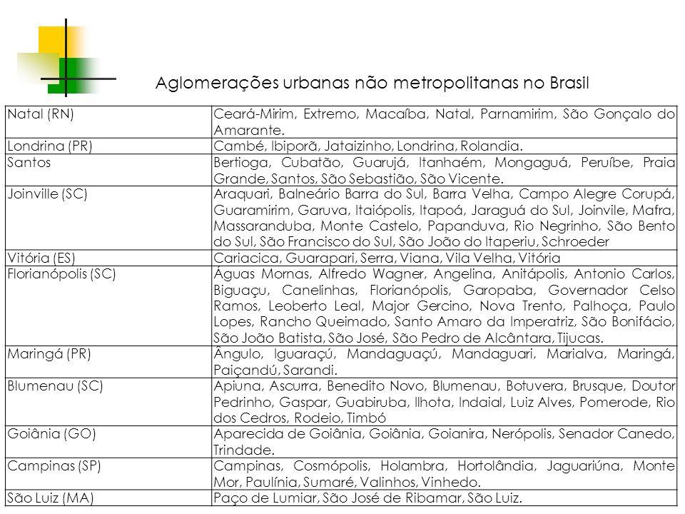 Aglomerações urbanas não metropolitanas no Brasil