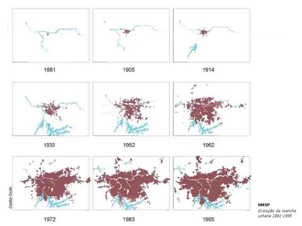 RMSP Evolução da mancha urbana 1881-1995