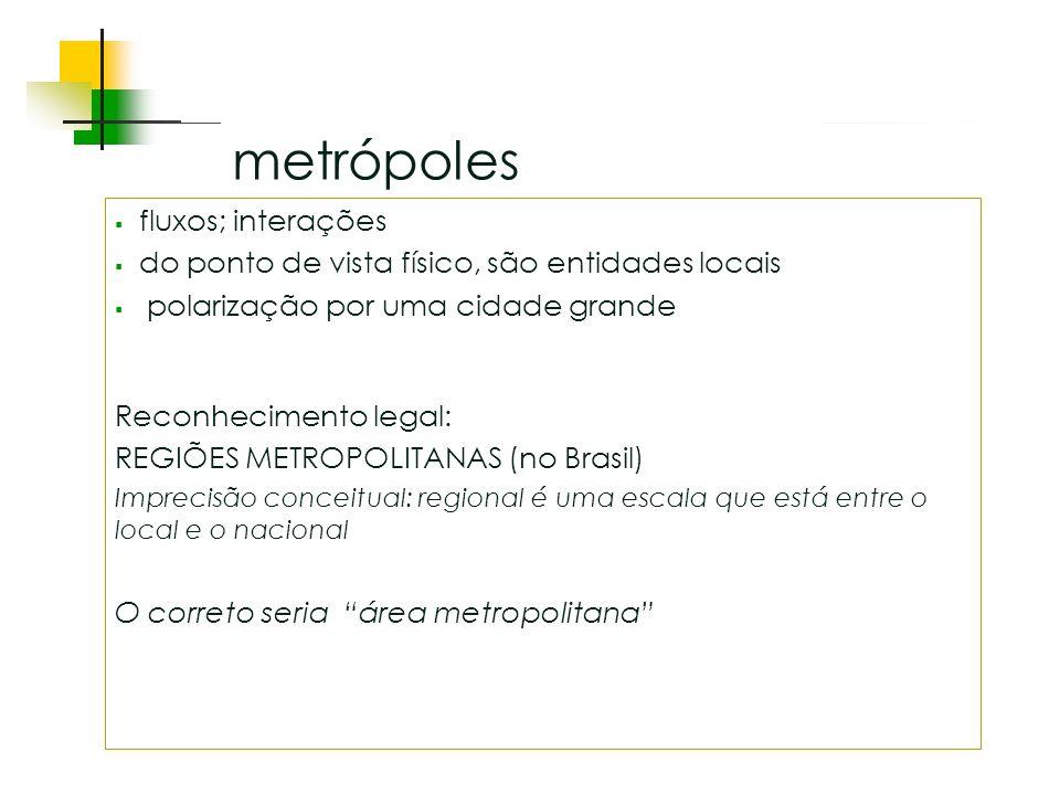 metrópoles fluxos; interações