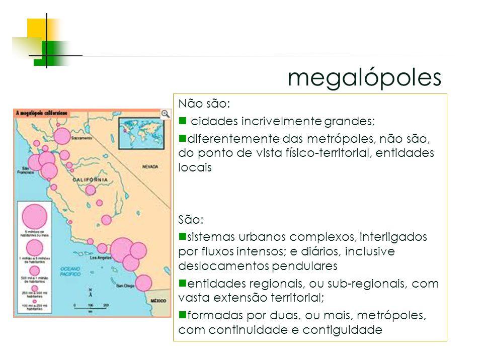megalópoles Não são: cidades incrivelmente grandes;