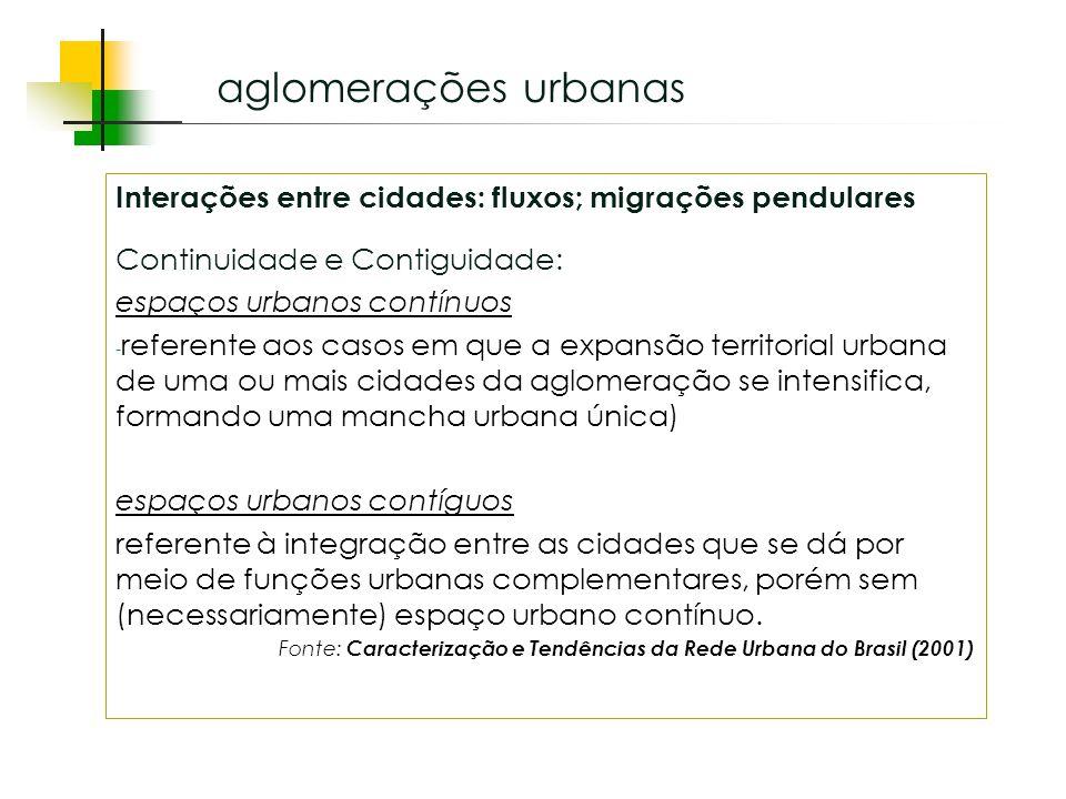 aglomerações urbanas Interações entre cidades: fluxos; migrações pendulares. Continuidade e Contiguidade: