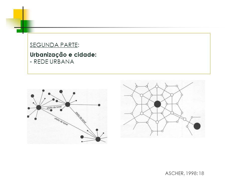 SEGUNDA PARTE: Urbanização e cidade: REDE URBANA ASCHER, 1998: 18