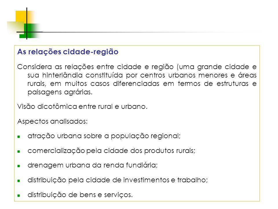 As relações cidade-região