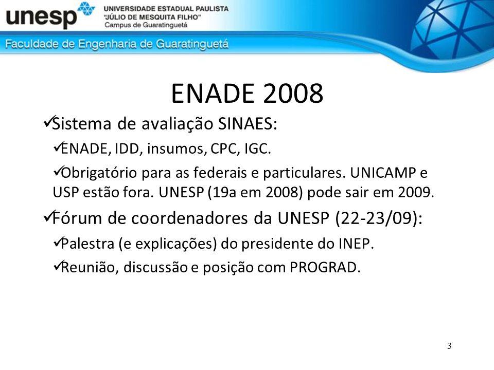 ENADE 2008 Sistema de avaliação SINAES: