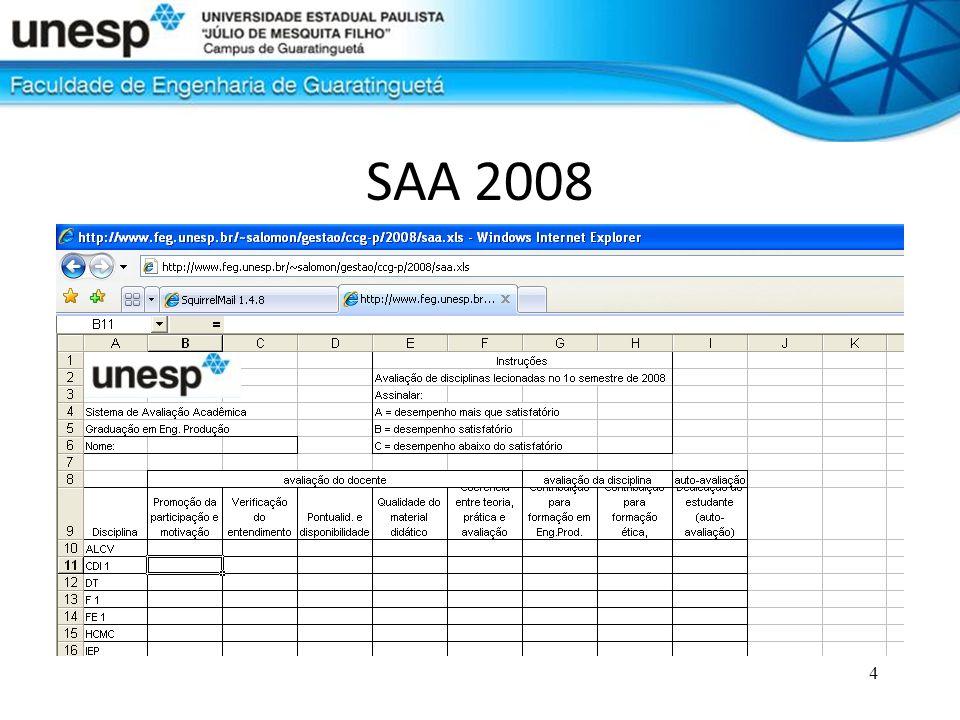 SAA 2008