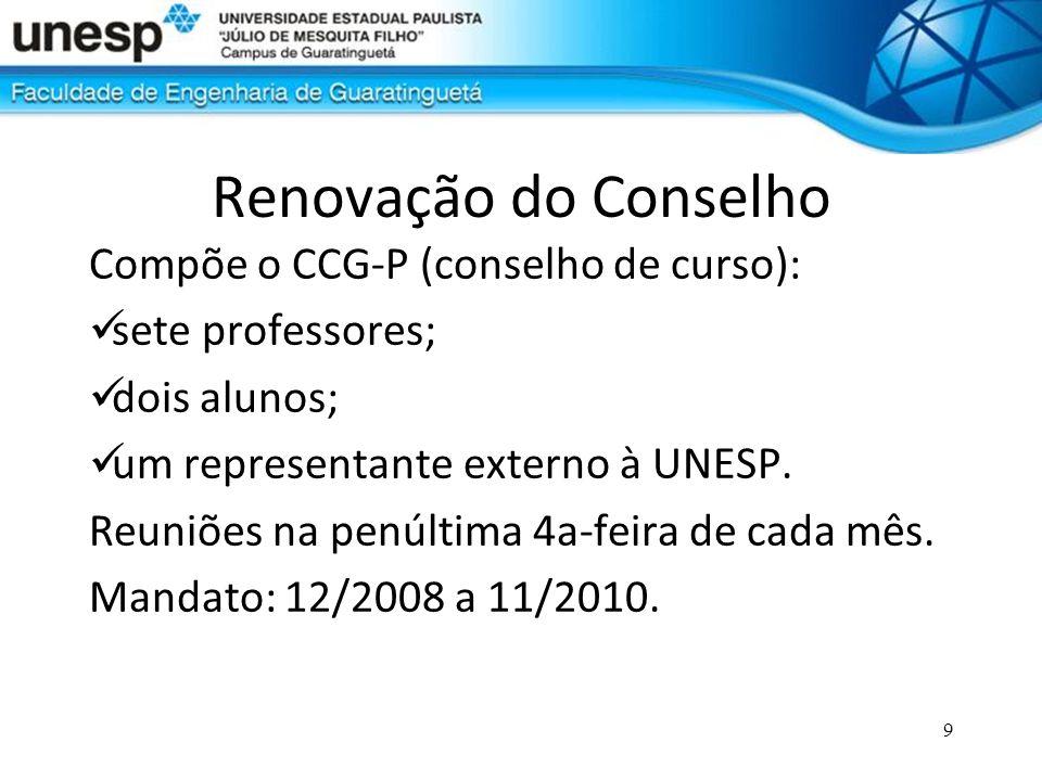 Renovação do Conselho Compõe o CCG-P (conselho de curso):