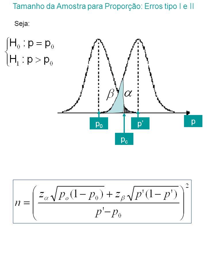 Tamanho da Amostra para Proporção: Erros tipo I e II