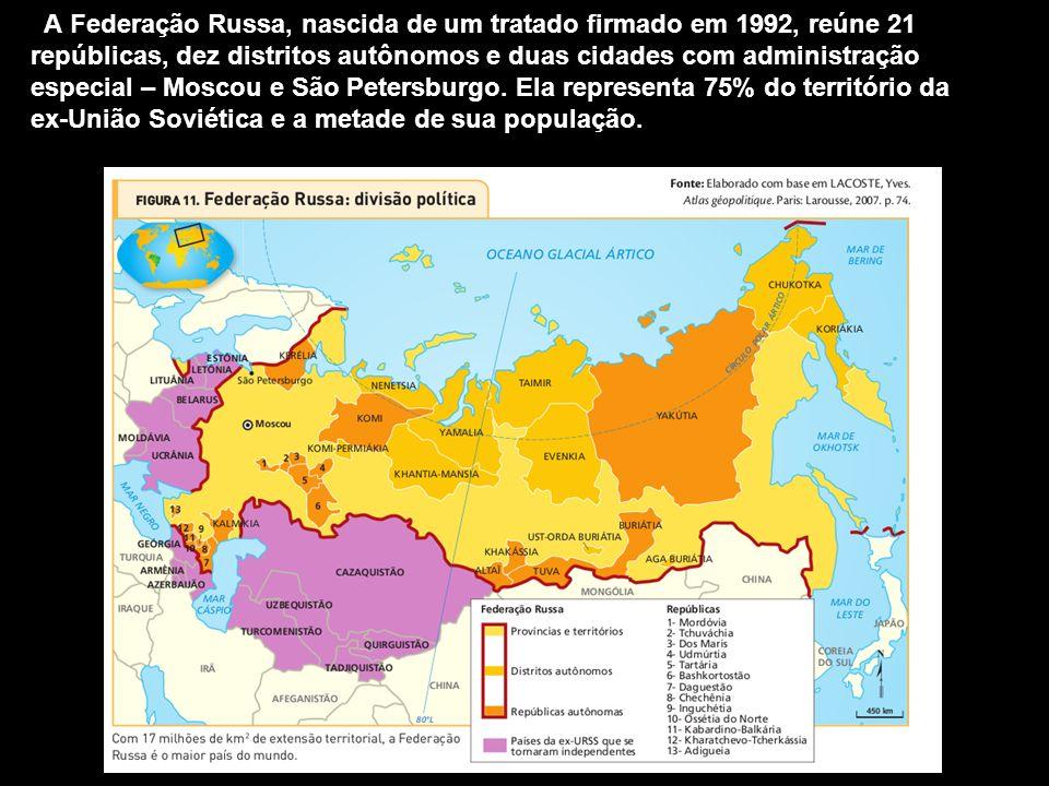 A Federação Russa, nascida de um tratado firmado em 1992, reúne 21 repúblicas, dez distritos autônomos e duas cidades com administração especial – Moscou e São Petersburgo. Ela representa 75% do território da