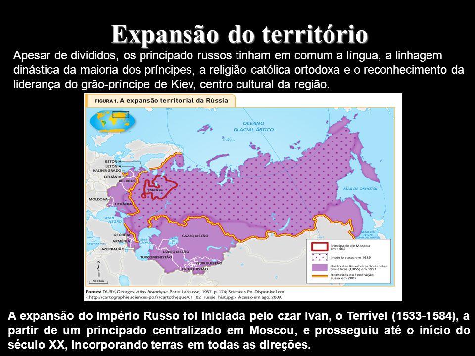 Expansão do território