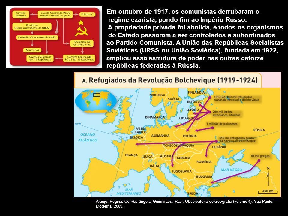 Em outubro de 1917, os comunistas derrubaram o
