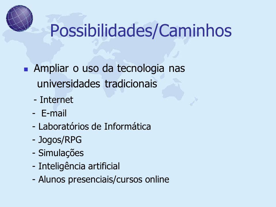 Possibilidades/Caminhos