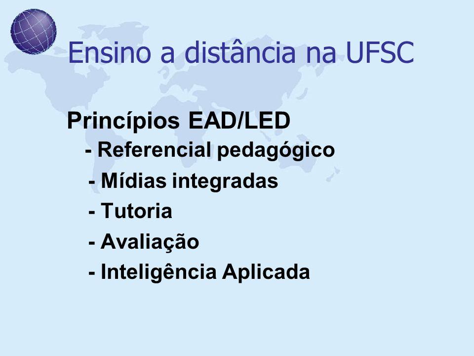Ensino a distância na UFSC