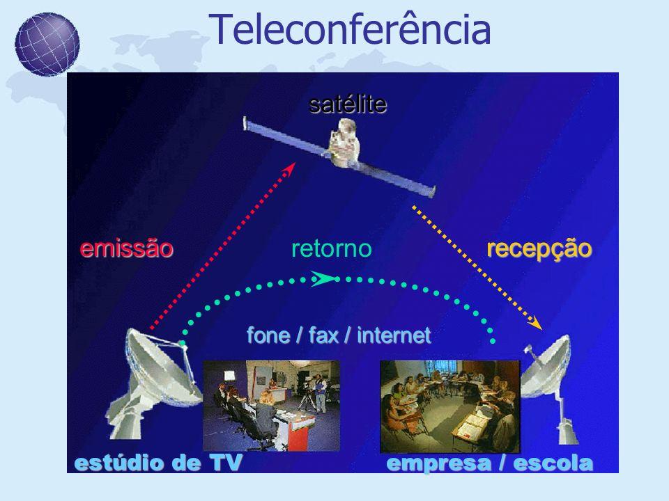 Teleconferência emissão recepção retorno satélite estúdio de TV