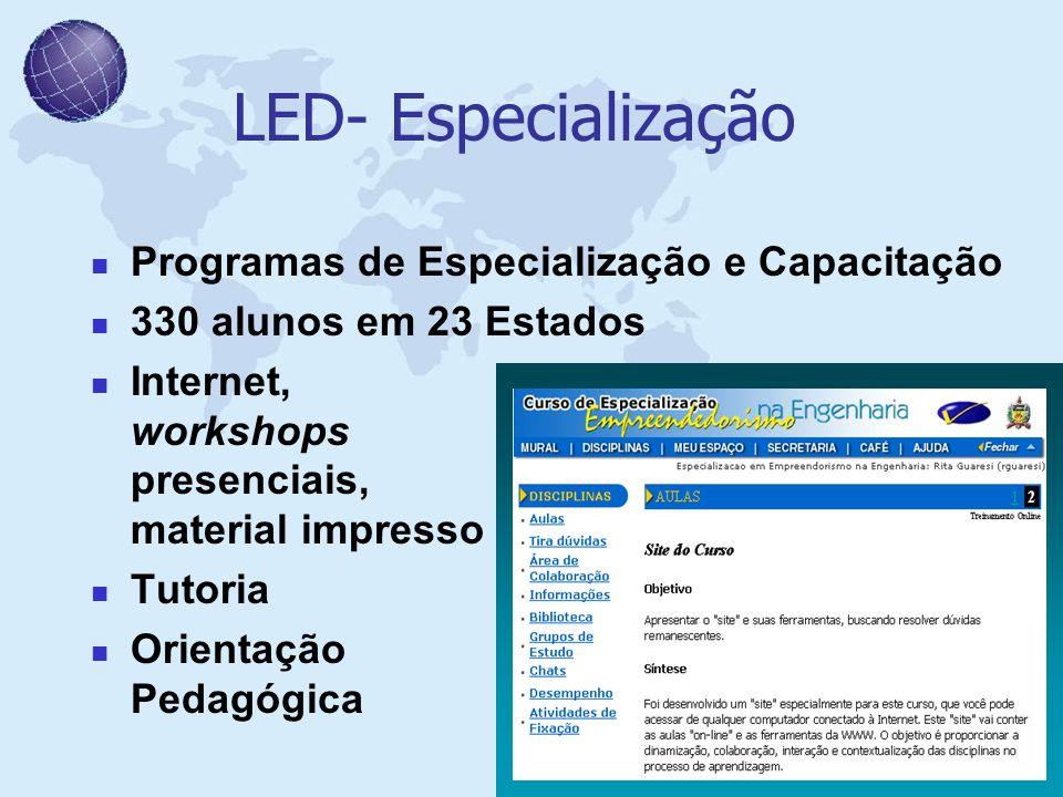 LED- Especialização Programas de Especialização e Capacitação