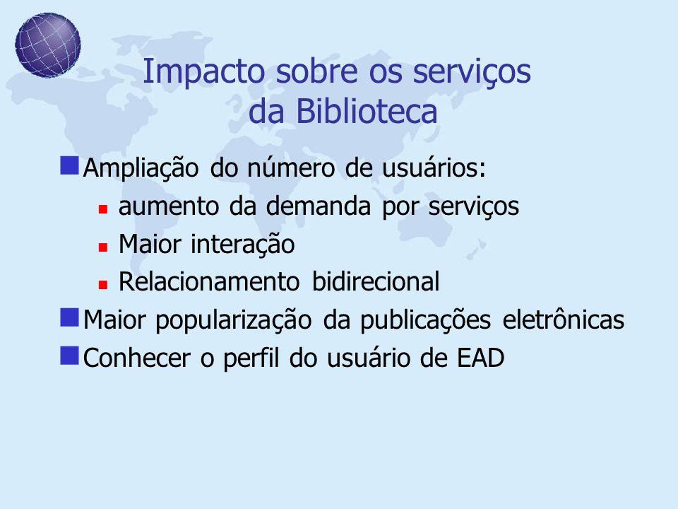 Impacto sobre os serviços da Biblioteca