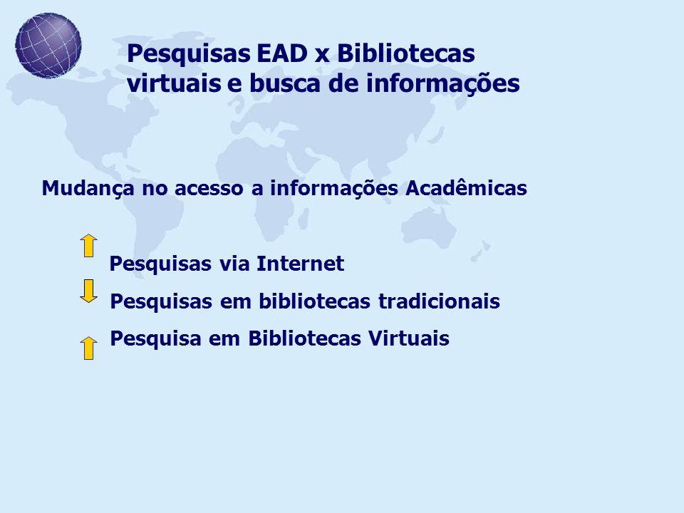 Pesquisas EAD x Bibliotecas virtuais e busca de informações