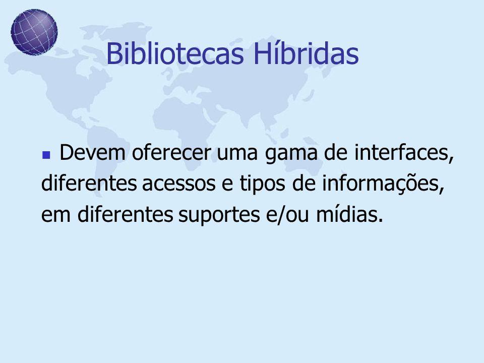 Bibliotecas Híbridas Devem oferecer uma gama de interfaces,