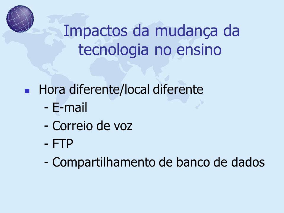 Impactos da mudança da tecnologia no ensino