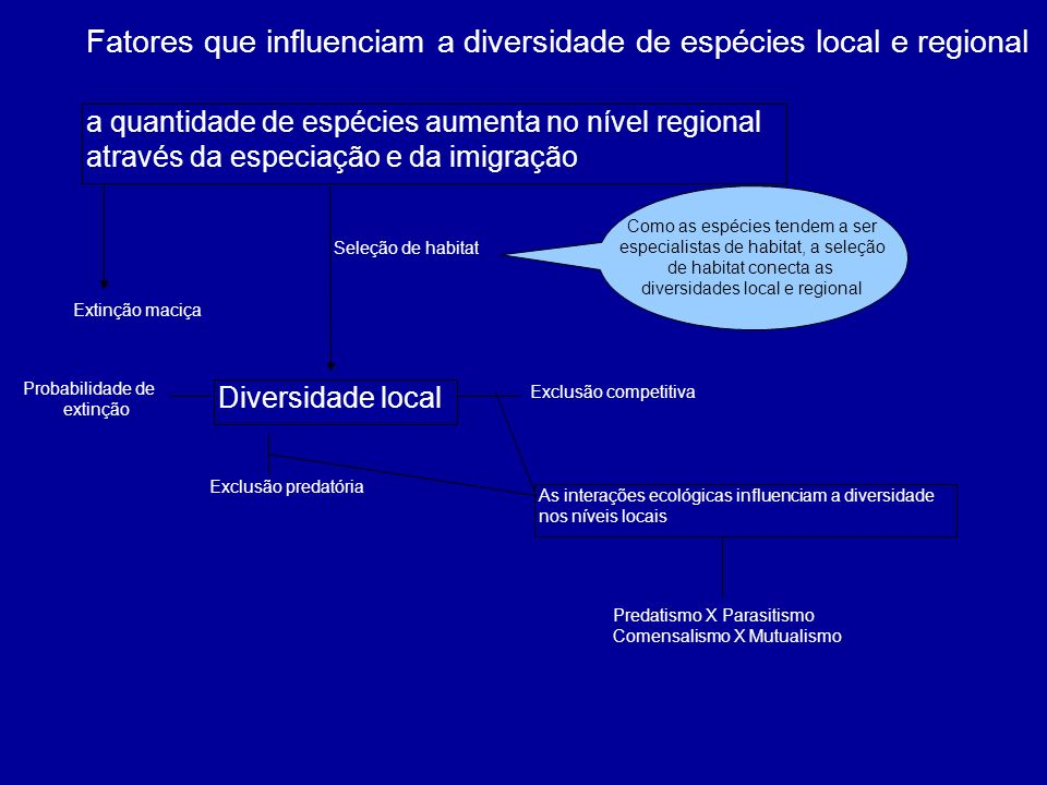 Fatores que influenciam a diversidade de espécies local e regional